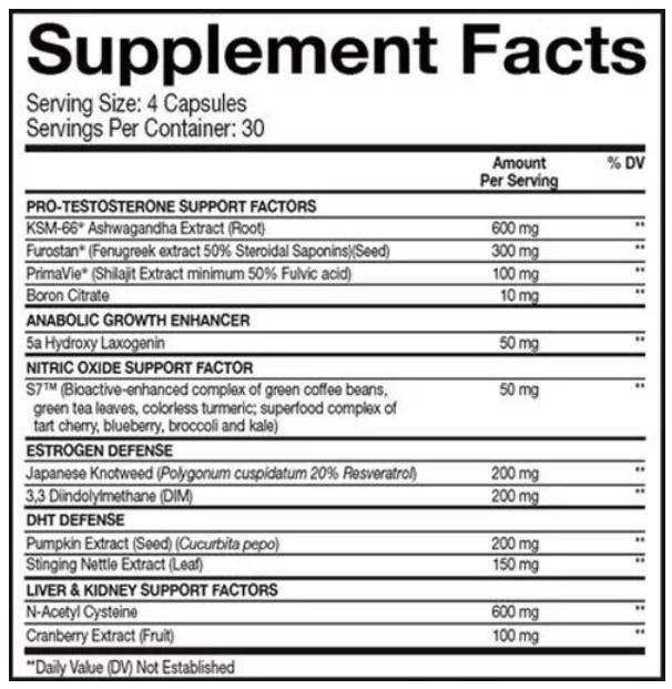 Long list of all the ingredients in BEAST SUPER TEST MAXIMUM