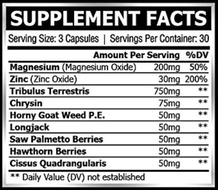 Ingredients list for Caliber Labs Testosterone