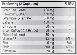 T5 Xtreme Fat Burner Ingredients