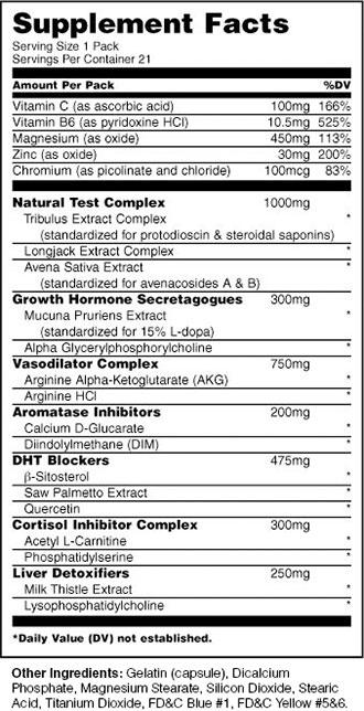 Animal Stak Pill Breakdown