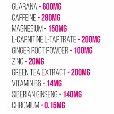 Cute Fat Burner Ingredients