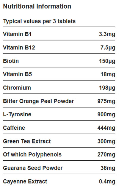 MaxiMuscle Thermobol Ingredients