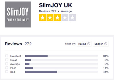 SlimJOY Reviews Trustpilot